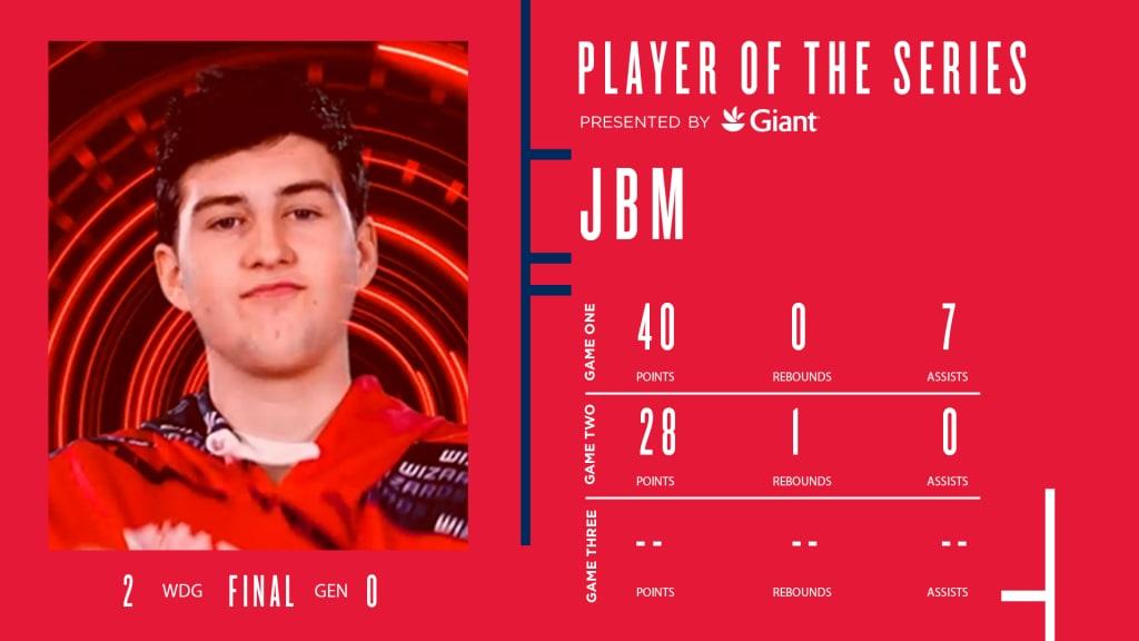 JBM Player of the Series vs. Gen.G Tigers of Shanghai