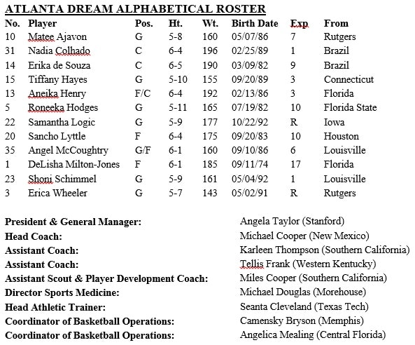 15roster