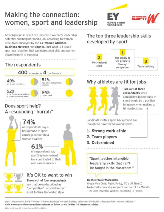 Infographic_EY