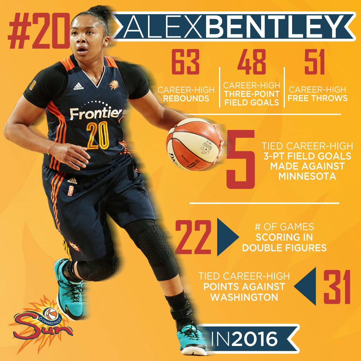 alex-bentley-sq-4