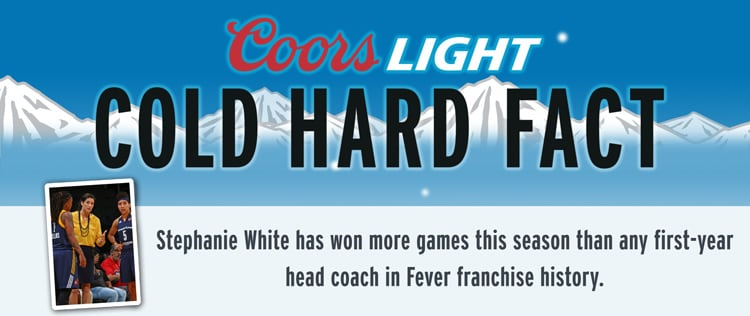Coors Light Cold Hard Fact: Stephanie White has won more games than any other first-year Fever coach.