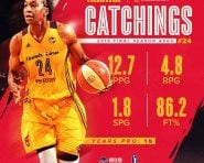 Player Review: Tamika Catchings