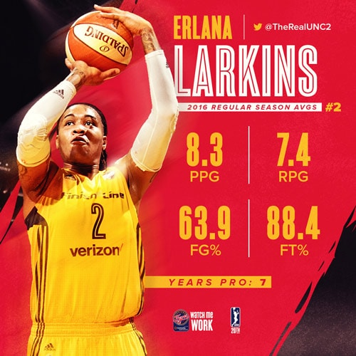 Erlana Larkins