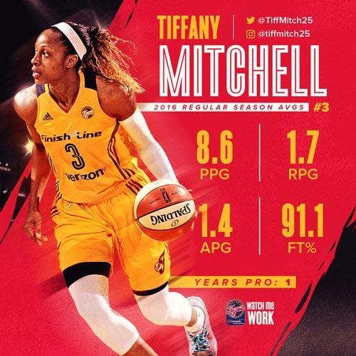 Tiffany Mitchell