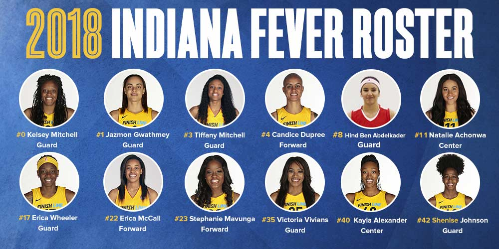 2018 Indiana Fever roster