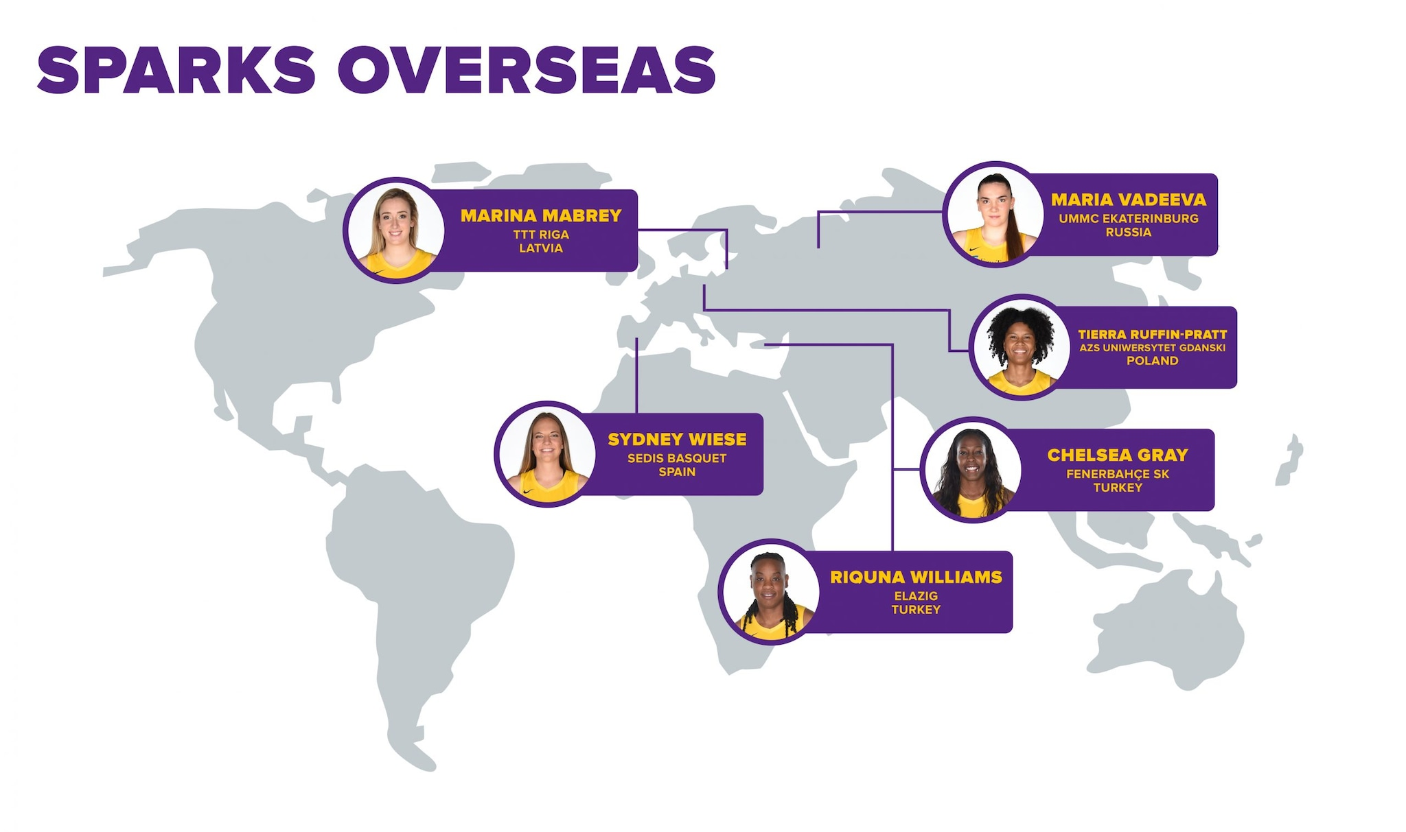 Sparks Overseas Tracker Map