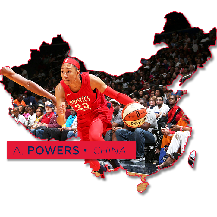 Aerial Powers China