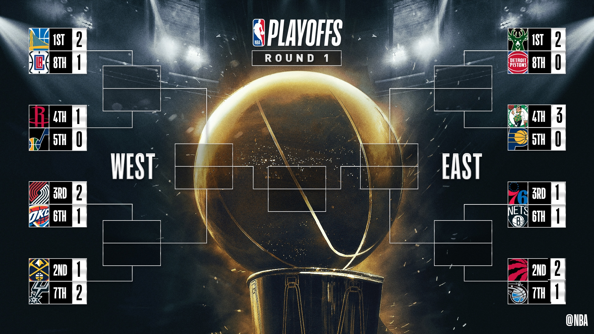 Full First Round Playoff Schedule - NBA Global