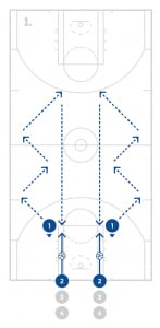 jrnba_allstar_pp10_defensetoshootingdrill_diagram1of2
