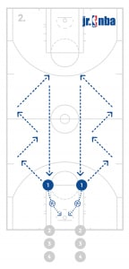 jrnba_allstar_pp10_defensetoshootingdrill_diagram2of2