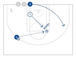 jrnba_allstar_pp10_divecontestcharge_diagram1of4