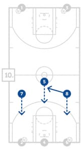 jrnba_allstar_pp11_fullcourtlaneshootingdrill_diagram10of12