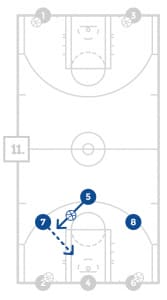jrnba_allstar_pp11_fullcourtlaneshootingdrill_diagram11of12