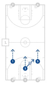jrnba_allstar_pp11_fullcourtlaneshootingdrill_diagram1of12