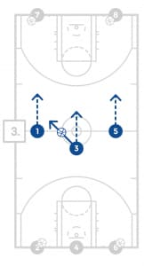 jrnba_allstar_pp11_fullcourtlaneshootingdrill_diagram3of12
