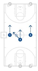 jrnba_allstar_pp11_fullcourtlaneshootingdrill_diagram3of12