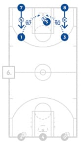 jrnba_allstar_pp11_fullcourtlaneshootingdrill_diagram6of12