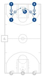 jrnba_allstar_pp11_fullcourtlaneshootingdrill_diagram6of12