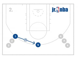 jrnba_allstar_pp1_3personpasscutandreplace_diagram2of4