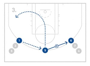 jrnba_allstar_pp1_3personpasscutandreplace_diagram3of4