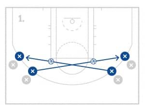jrnba_allstar_pp1_skippassdrill_diagram1of2