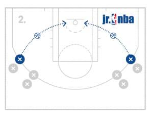 jrnba_allstar_pp1_skippassdrill_diagram2of2