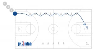jrnba_allstar_pp2_fullcourtconedribbling_diagram1of2