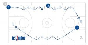jrnba_allstar_pp2_fullcourtconedribbling_diagram2of2
