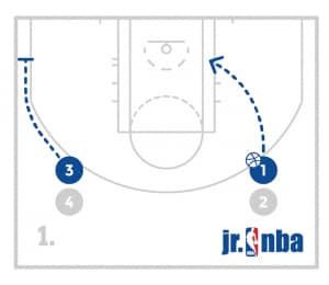 jrnba_allstar_pp3_fillingthecornerdrill_diagram1of3