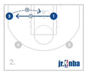 jrnba_allstar_pp3_fillingthecornerdrill_diagram2of3