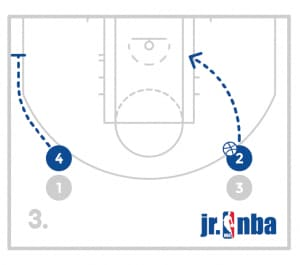jrnba_allstar_pp3_fillingthecornerdrill_diagram3of3
