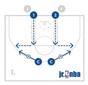 jrnba_allstar_pp3_lcutdrill_diagram1of3