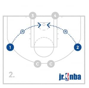 jrnba_allstar_pp3_lcutdrill_diagram2of3