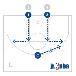 jrnba_allstar_pp4_lcutt-driveandkick_diagram1of3