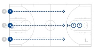jrnba_allstar_pp6_3on2_2on1_diagram1of6