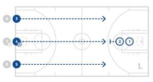 jrnba_allstar_pp6_3on2_2on1_diagram1of6