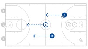 jrnba_allstar_pp6_3on2_2on1_diagram4of6