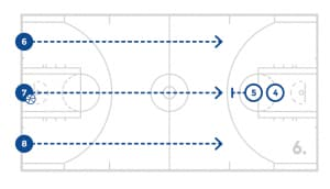jrnba_allstar_pp6_3on2_2on1_diagram6of6