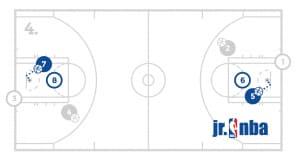 jrnba_allstar_pp6_chaselayupdrillfullcourt_diagram4of4