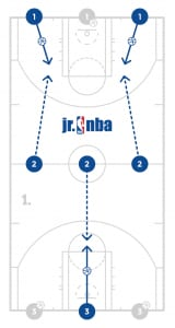 jrnba_allstar_pp6_fullcourttransitionshootingdrill_diagram1of3