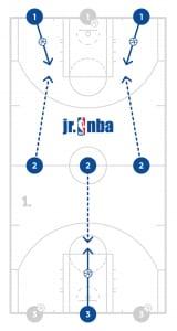 jrnba_allstar_pp6_fullcourttransitionshootingdrill_diagram1of3