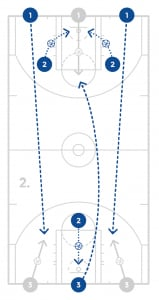 jrnba_allstar_pp6_fullcourttransitionshootingdrill_diagram2of3