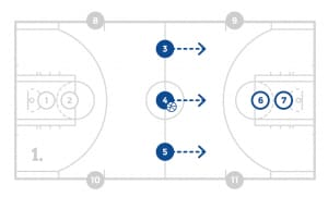 jrnba_allstar_pp7_11persontransitiondrill_diagram1of4