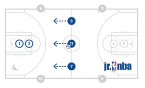 jrnba_allstar_pp7_11persontransitiondrill_diagram4of4
