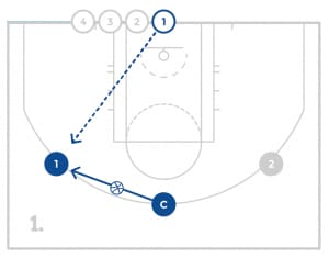 jrnba_allstar_pp7_2personcloseout-drill_diagram1of4