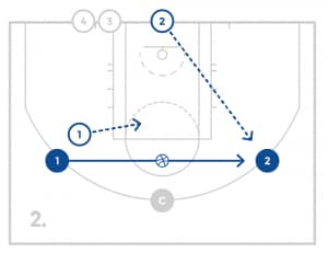 jrnba_allstar_pp7_2personcloseout-drill_diagram2of4