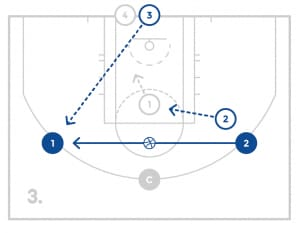 jrnba_allstar_pp7_2personcloseout-drill_diagram3of4