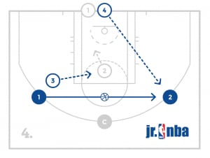 jrnba_allstar_pp7_2personcloseout-drill_diagram4of4