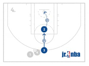 jrnba_allstar_pp7_catchturnandshoot-drill_diagram4of4
