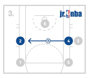jrnba_allstar_pp8_starpassing_diagram3of6